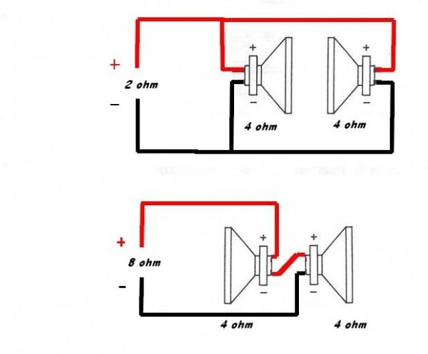 czy możesz podłączyć głośniki 4 omów do wzmacniacza 8 omów?